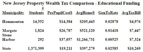 WealthTaxComparison